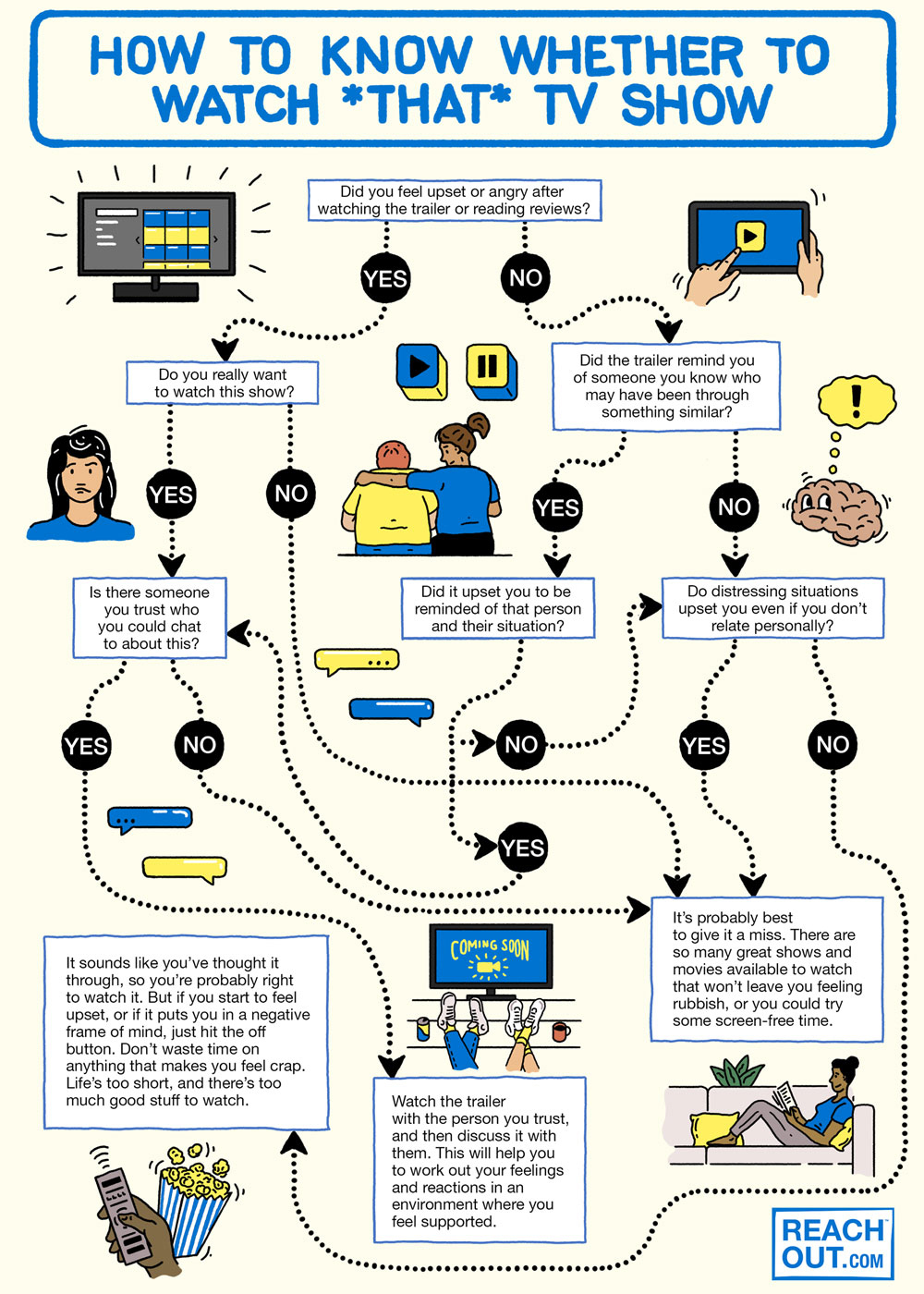 how to know whether to watch that tv show graphic decision tree